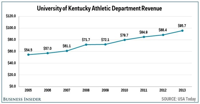 no-19-kentucky--957-million